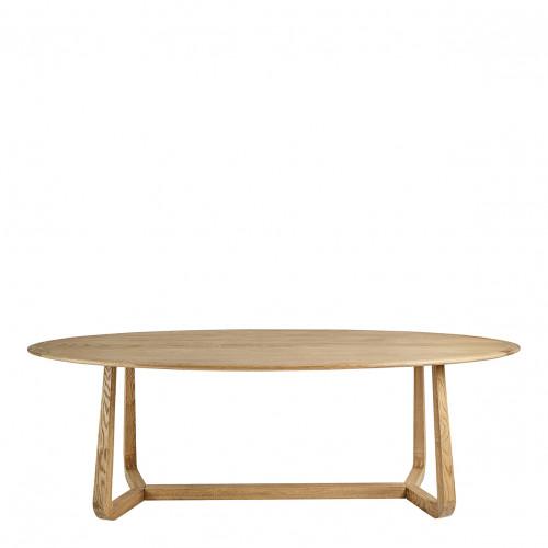 Table MAXINE